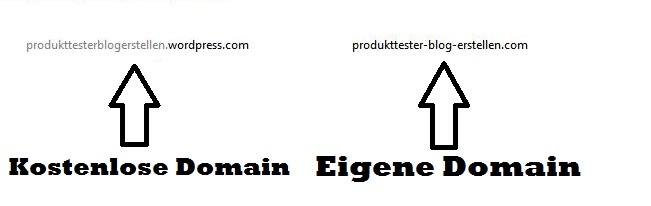 eigene-domain-erstellen